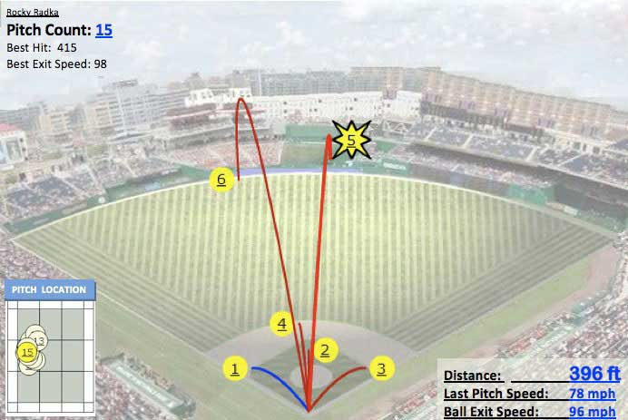 pitch-count